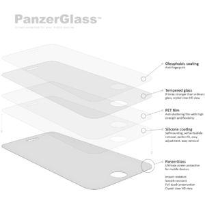 PanzerGlass ochranné Premium sklo pro Samsung S7, černé